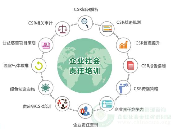 CSR培训图示.png